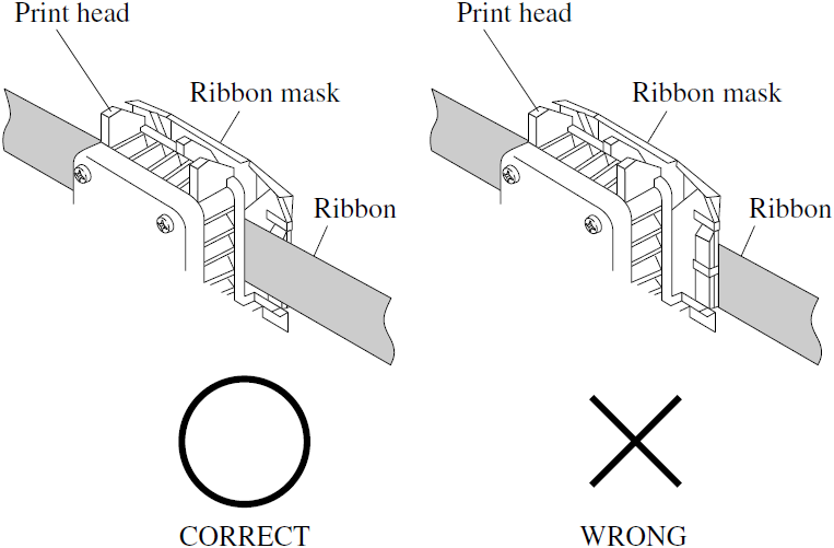 How To Replace The Ribbon Cartridge On The Seiko Qr 375